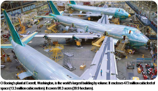 Boeing's Many Products