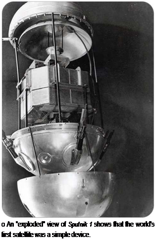 "Подпись: о An ""exploded"" view of Sputnik 1 shows that the world's first satellite was a simple device."