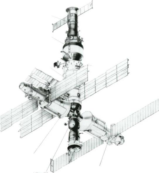 . The first Permanently Operating Mir Complex in Orbit