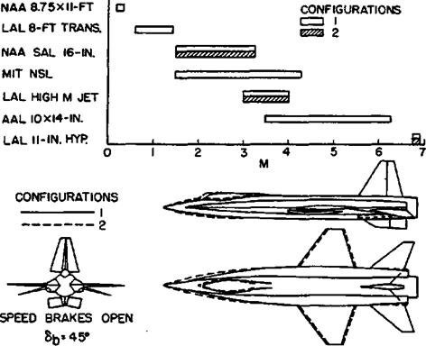 X-15 Design and Development